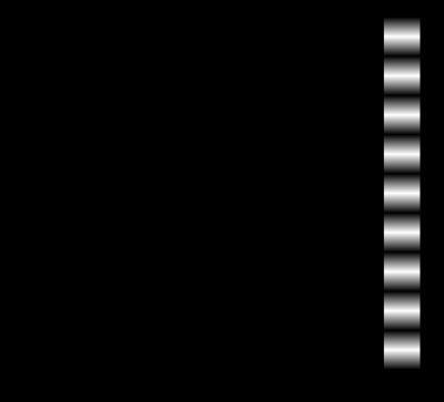 400px-doubleslit